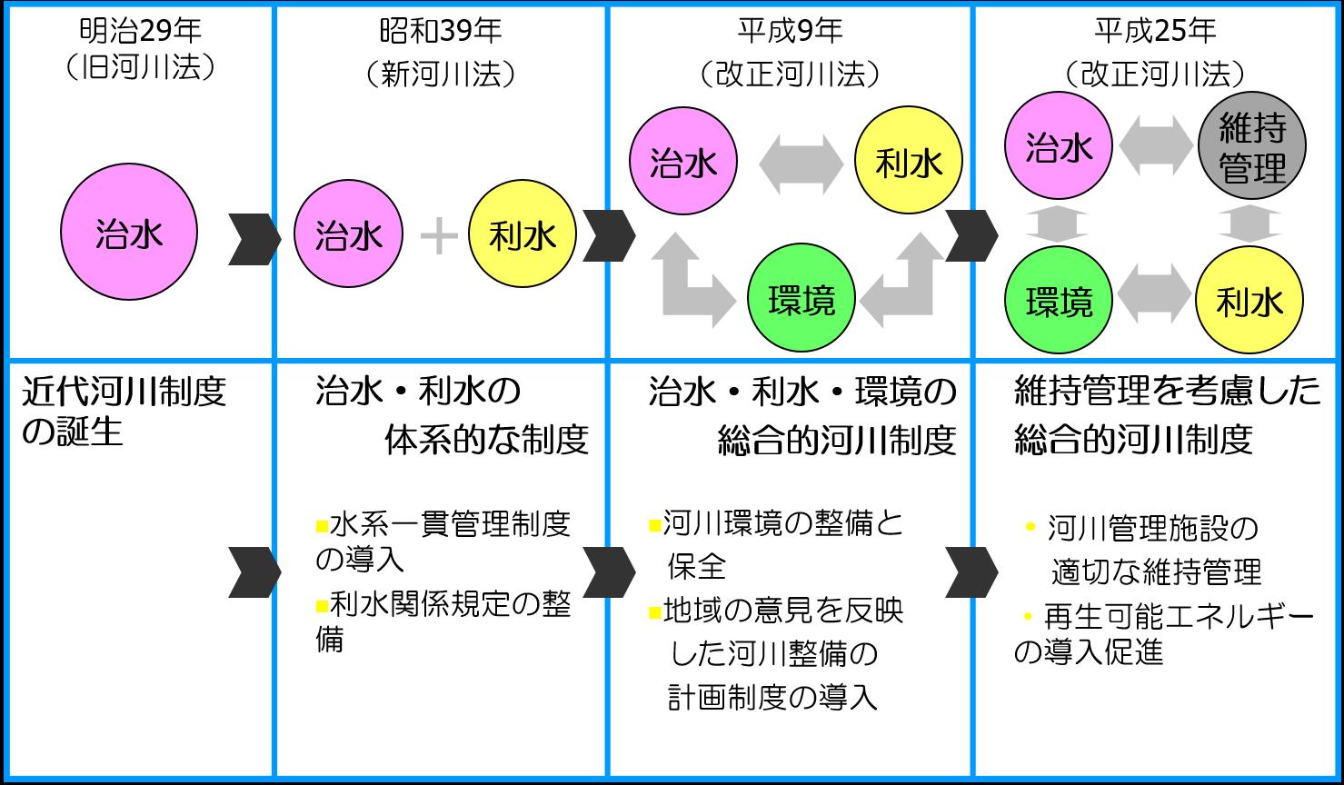 島根県:トップページ(河川・海...