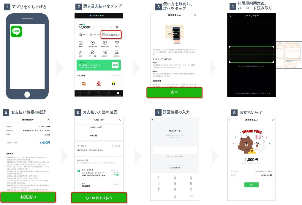 LINEPay利用イメージ