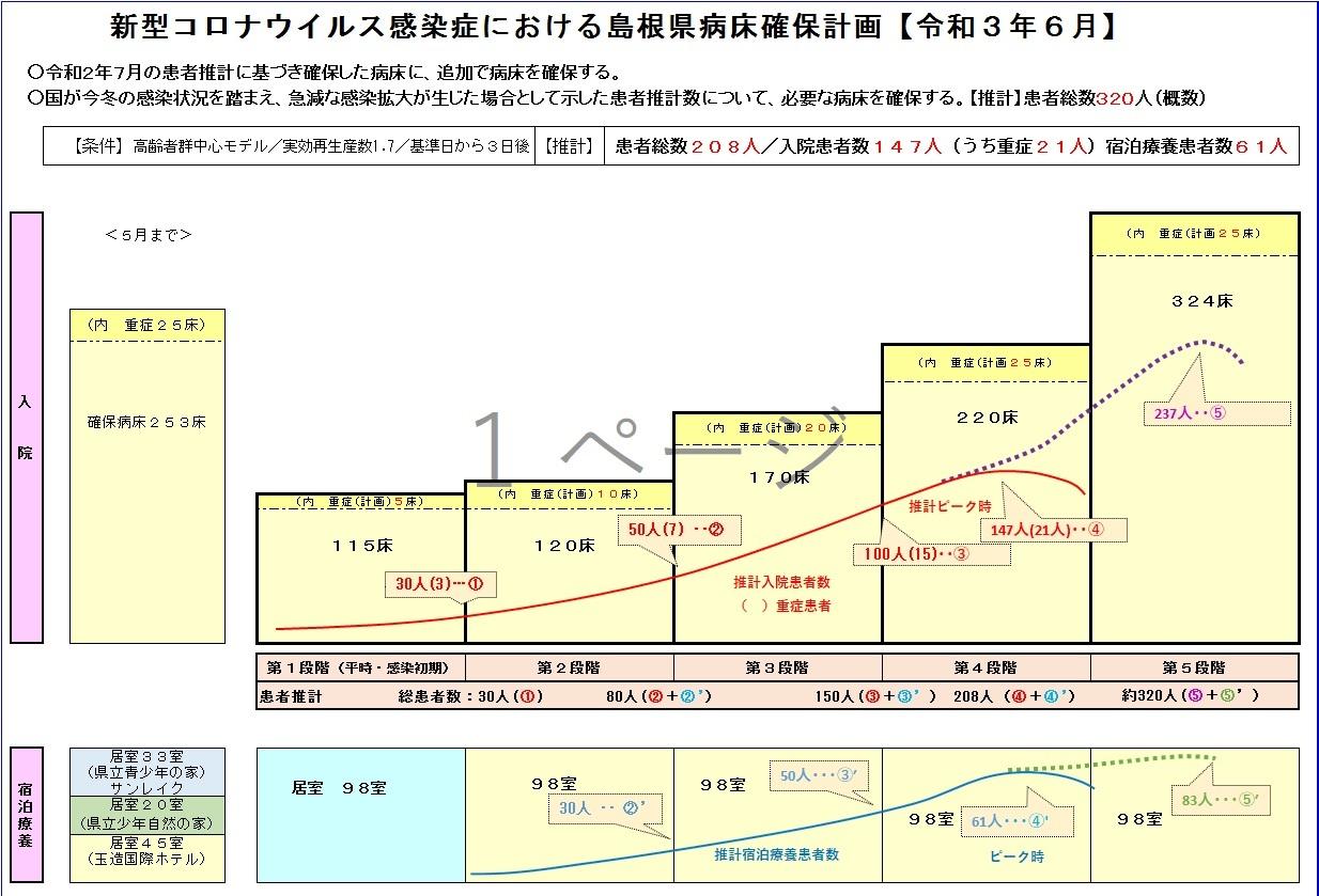 情報 松江 市 コロナ 島根県で12人感染、21日の新型コロナ 隠岐諸島で初の感染確認(中国新聞デジタル)